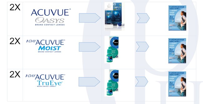 Acuvue promotion